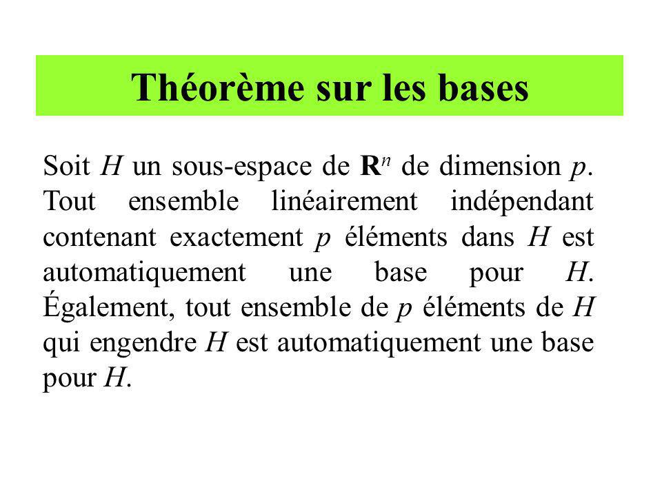 Théorème sur les bases Soit H un sous-espace de R n de dimension p. Tout ensemble linéairement indépendant contenant exactement p éléments dans H est