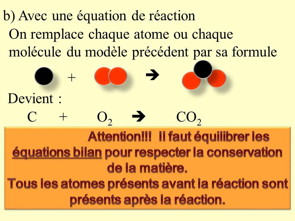 2) modélisation a) Avec des modèles moléculaires: Lors dune réaction chimique les atomes composant chaque molécule se réassemblent. Les molécules de d