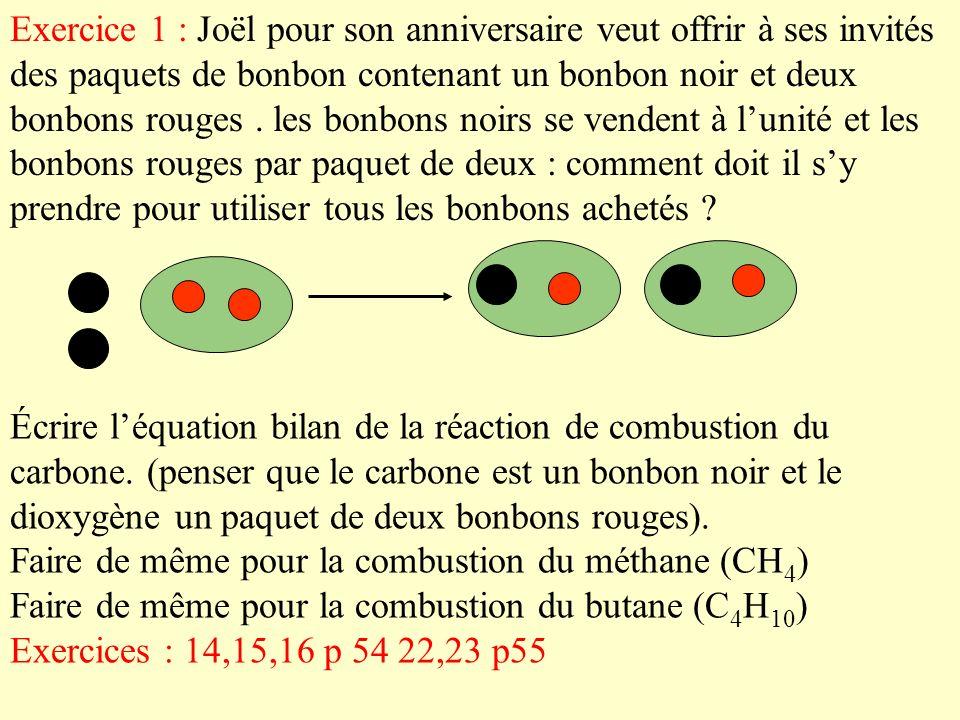 b) Avec une équation de réaction On remplace chaque atome ou chaque molécule du modèle précédent par sa formule + Devient : C + O 2 CO 2