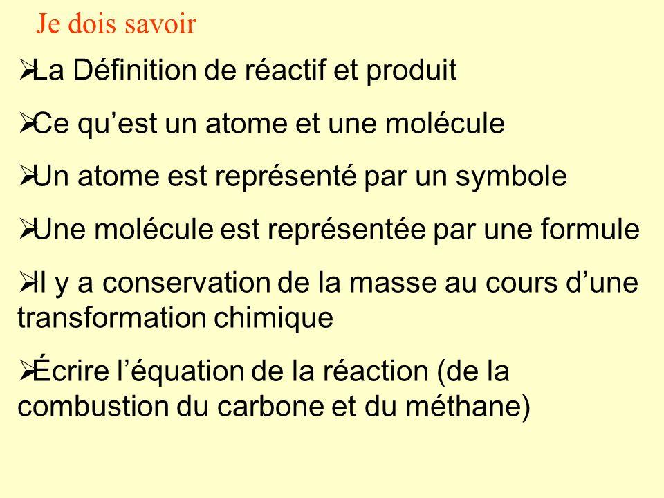 Deuxième partie: De lair qui nous entoure à la molécule Mr Malfoy Quatrièmes collège Lamartine Hondschoote Les transformations chimiques Chapitre 7