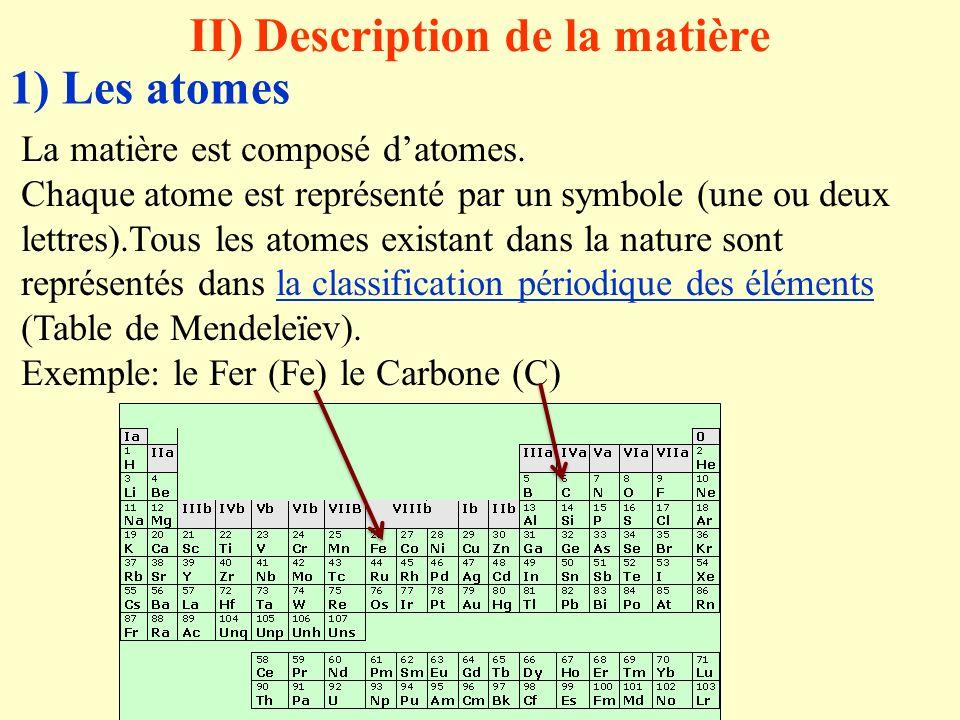 I Introduction Dans la modélisation de cette molécule, que représentent les boules de couleur ? Que signifie lexpression de Mr Lavoisier: « rien ne se