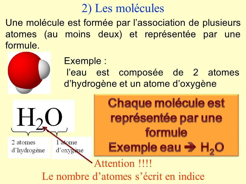 Chaque atome est représenté par un symbole Type datomeSymboleModèle HydrogèneH OxygèneO CarboneC FerFe