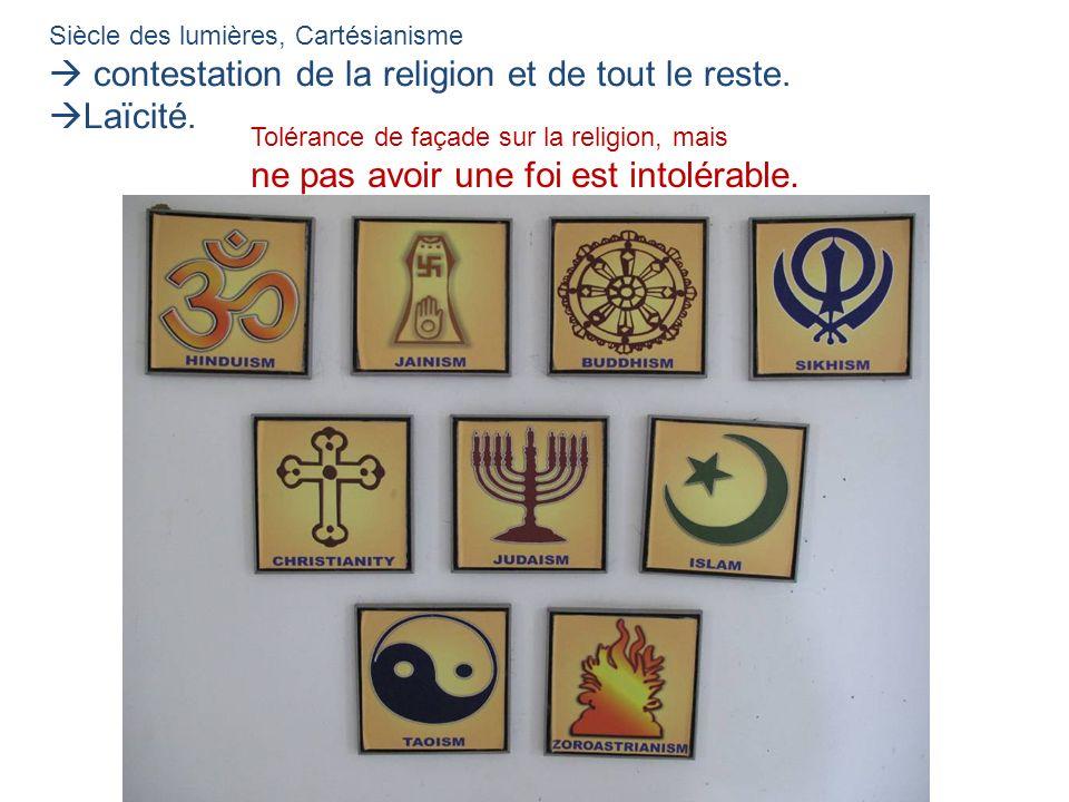 Siècle des lumières, Cartésianisme contestation de la religion et de tout le reste.