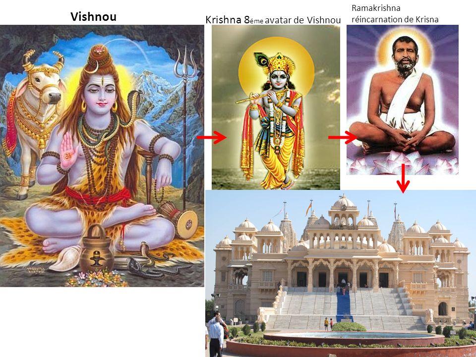Vishnou Krishna 8 éme avatar de Vishnou Ramakrishna réincarnation de Krisna