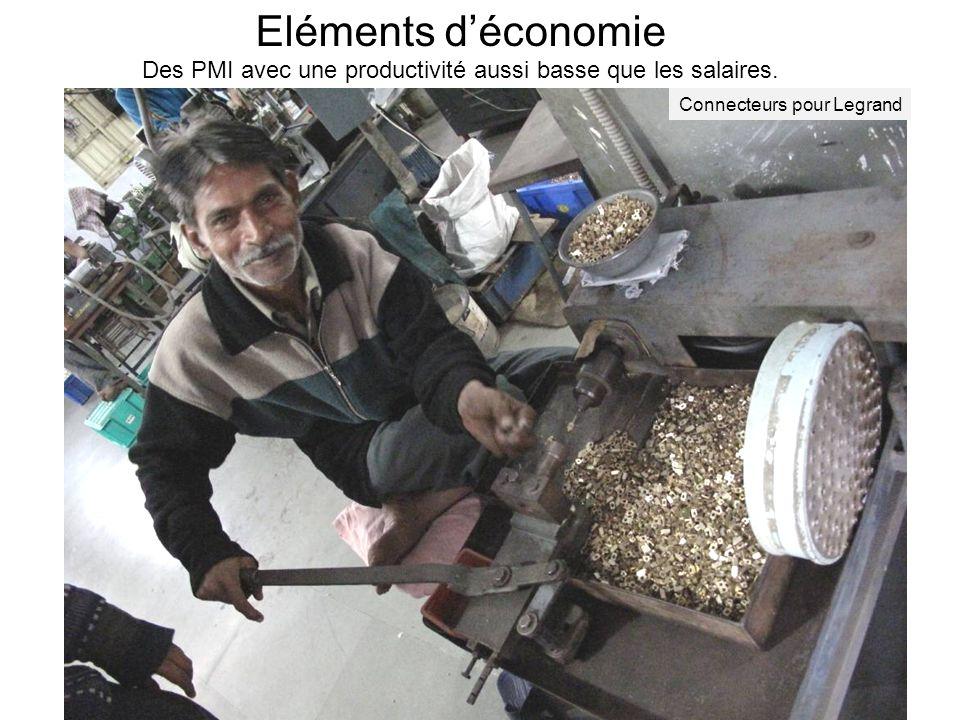 Eléments déconomie Des PMI avec une productivité aussi basse que les salaires.