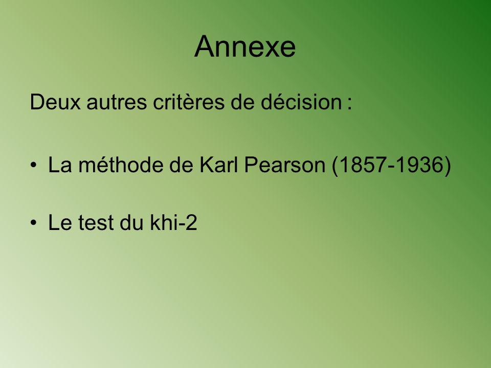 The End Exercices complémentaires Retrouvez ce diaporama et le fichier Excel sur mon site http://www.elm.boxnet.net