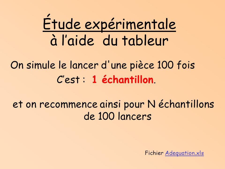 Étude expérimentale à laide du tableur On simule le lancer d une pièce 100 fois Cest : 1 échantillon.