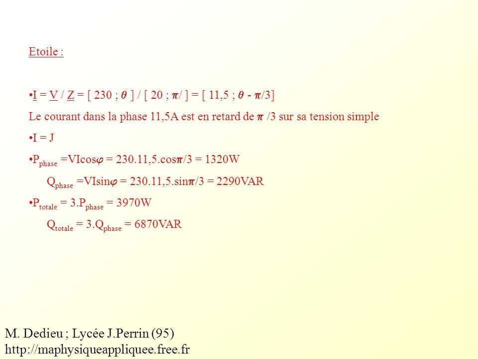 triangle : J = U / Z = [ 400 ; ] / [ 20 ; / ] = [ 20 ; - /3] Le courant dans la phase 20A en ligne : I = J 3=20 3=34,6A P phase =UJcos = 400.20.cos /3 = 4000W Q phase =UJsin = 400.20.sin /3 = 6930VAR P totale = 3.P phase = 12000W Q totale = 3.Q phase = 20800VAR M.