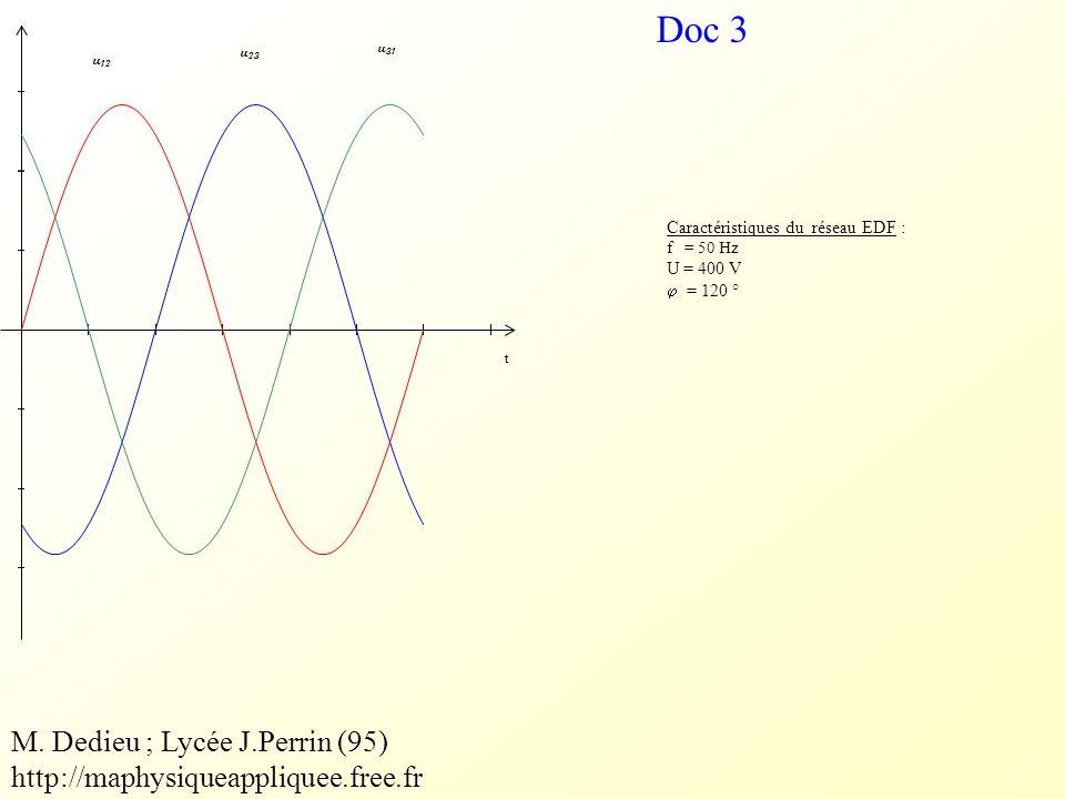 Doc 4 + 1 2 3 n V1V1 V2V2 V3V3 U 12 U 31 + 1 2 3 n V1V1 V2V2 V3V3 U 23 M.