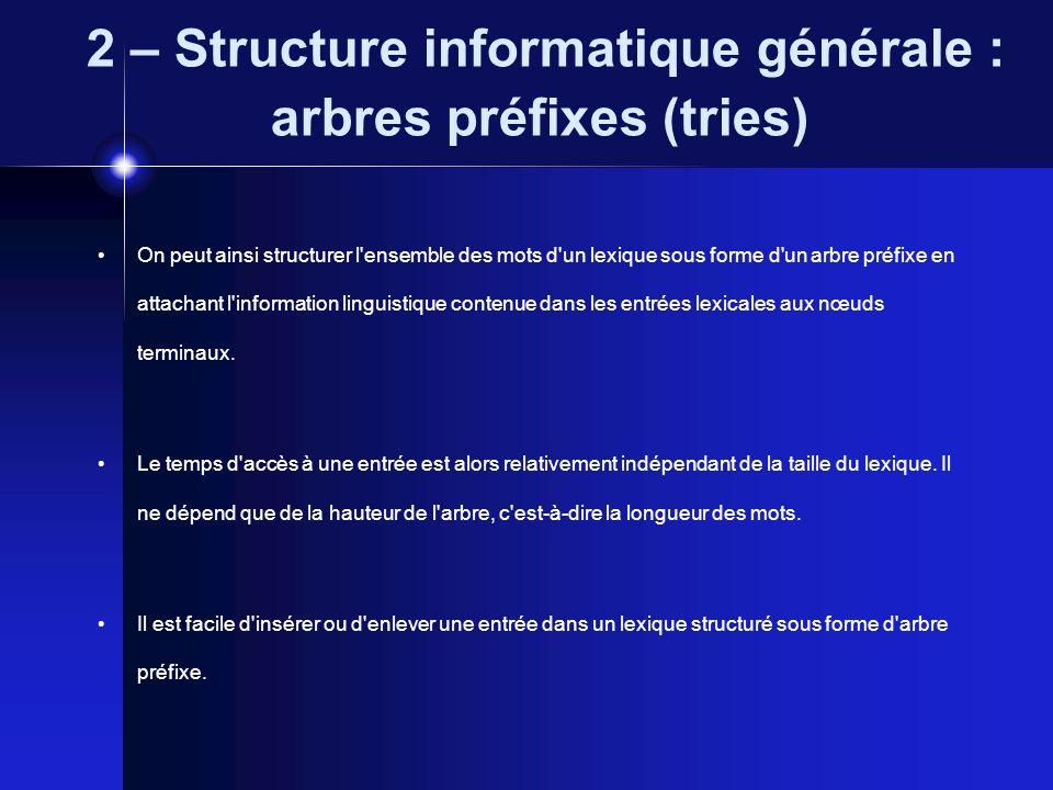 2 – Structure informatique générale : arbres préfixes (tries) On peut ainsi structurer l'ensemble des mots d'un lexique sous forme d'un arbre préfixe