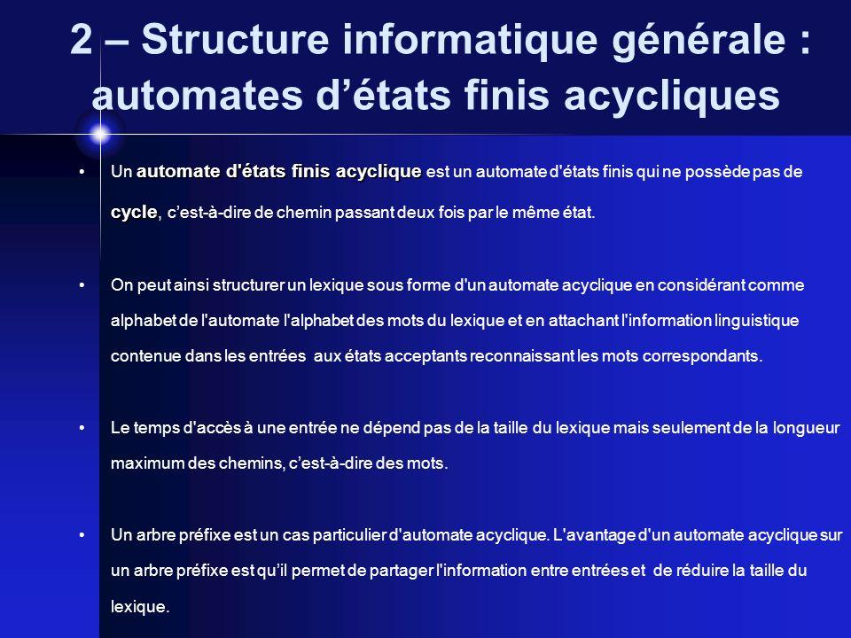 2 – Structure informatique générale : automates détats finis acycliques automate d'états finis acyclique cycle Un automate d'états finis acyclique est