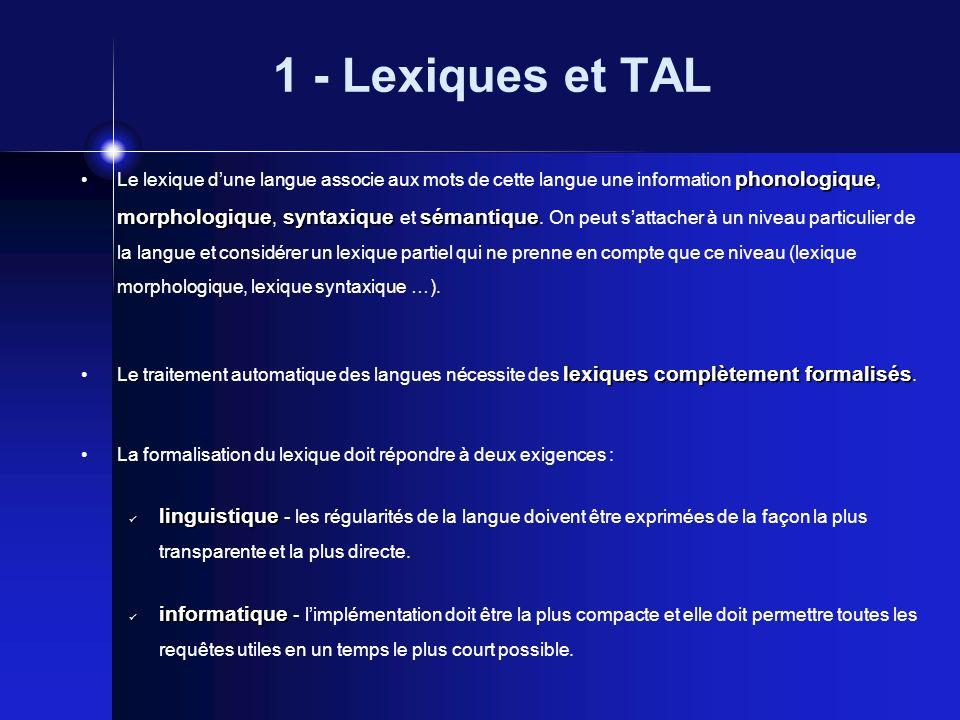 1 - Lexiques et TAL phonologique morphologique syntaxiquesémantique Le lexique dune langue associe aux mots de cette langue une information phonologiq