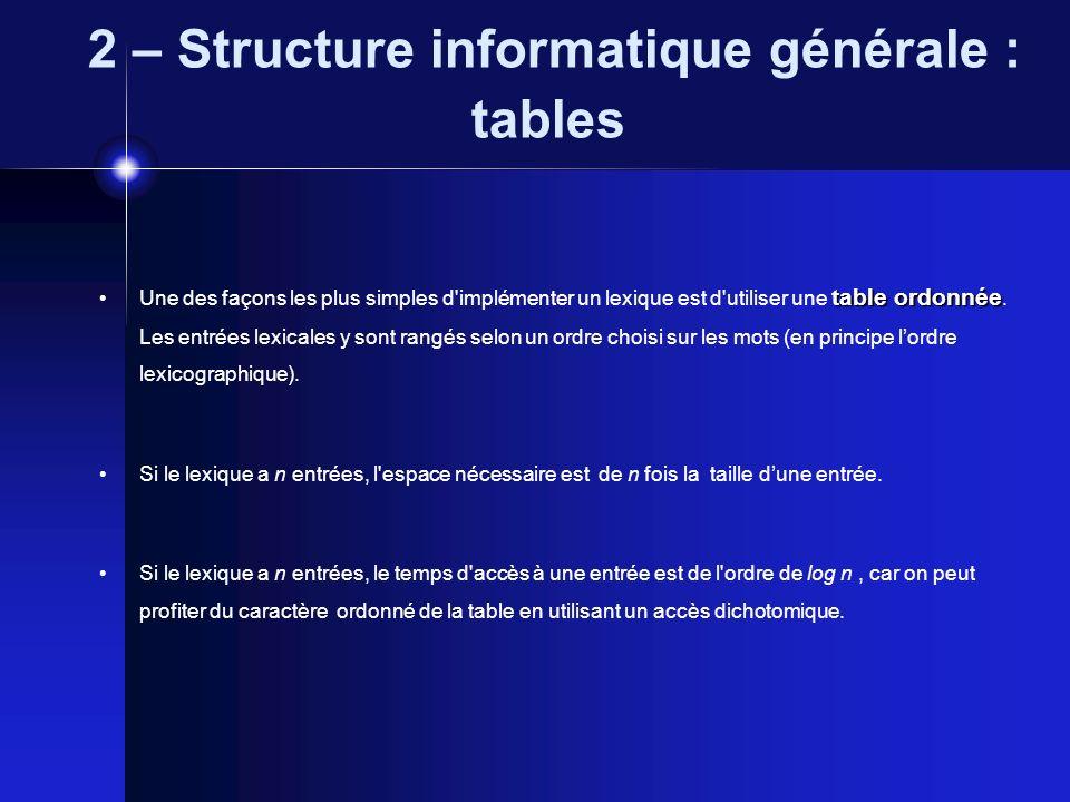 2 – Structure informatique générale : tables table ordonnée Une des façons les plus simples d'implémenter un lexique est d'utiliser une table ordonnée