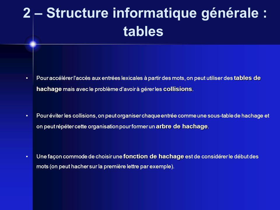 2 – Structure informatique générale : tables tables de hachagecollisions Pour accélérer l'accès aux entrées lexicales à partir des mots, on peut utili
