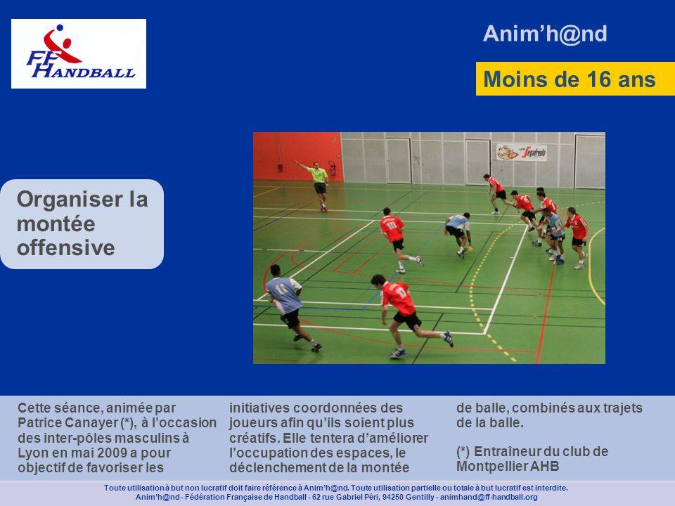Animh@nd Placez 4 joueurs avec un ballon dans les 9 mètres en face de 6 joueurs de contre attaque sans balle.