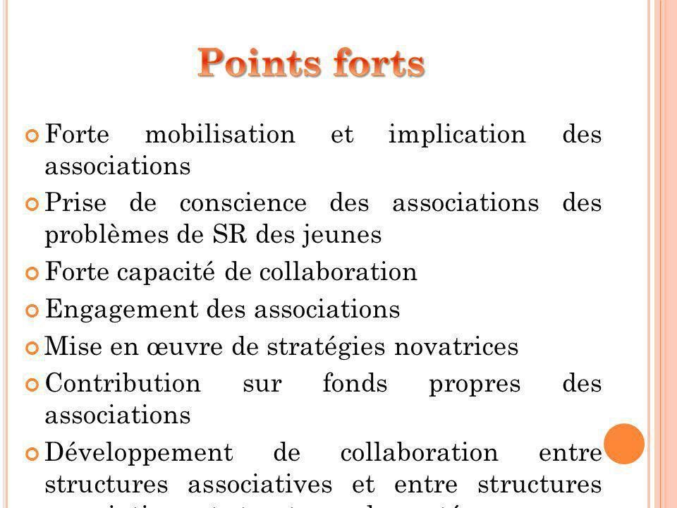 Forte mobilisation et implication des associations Prise de conscience des associations des problèmes de SR des jeunes Forte capacité de collaboration
