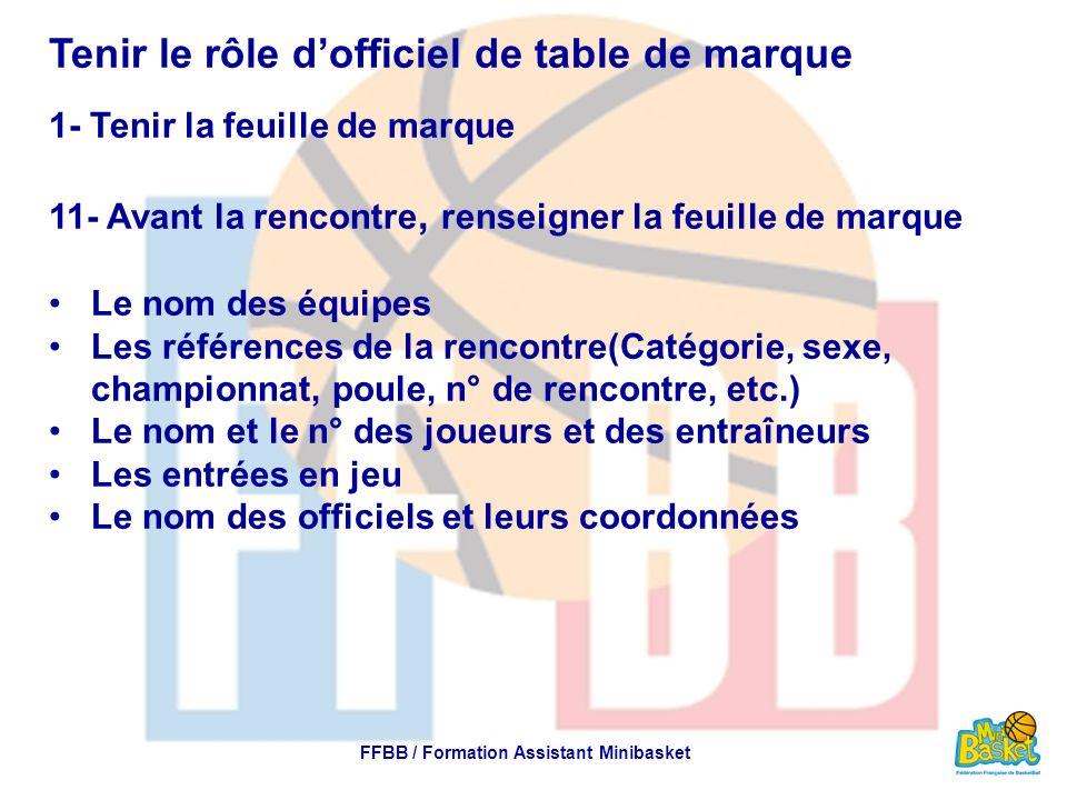 Tenir le rôle dofficiel de table de marque 1- Tenir la feuille de marque 11- Avant la rencontre, renseigner la feuille de marque Le nom des équipes Le