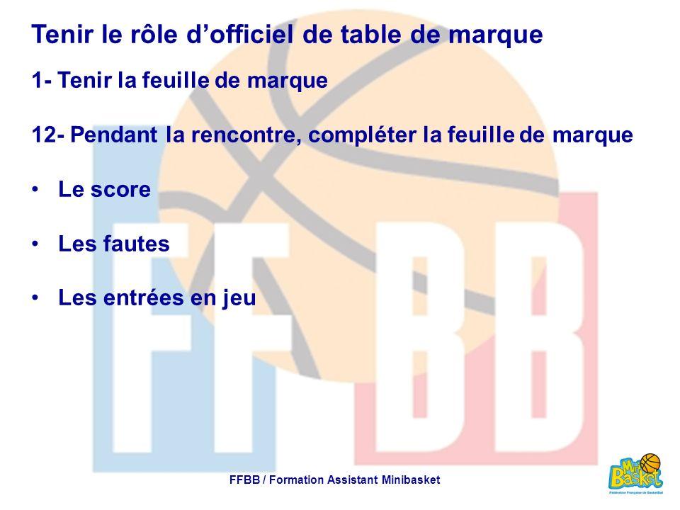 Tenir le rôle dofficiel de table de marque 1- Tenir la feuille de marque 12- Pendant la rencontre, compléter la feuille de marque Le score Les fautes