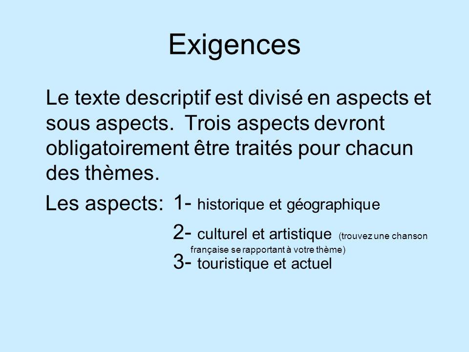 Organisation du travail Pour chacun des thèmes, un travail écrit sous forme de texte descriptif devra être remis aux échéances prévues, une présentati
