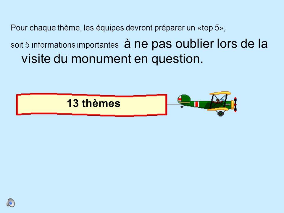 13 thèmes Pour chaque thème, les équipes devront préparer un «top 5», soit 5 informations importantes à ne pas oublier lors de la visite du monument en question.