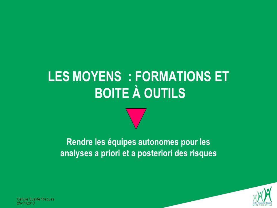 Cellule Qualité /Risques 29/11/2013 LES MOYENS : FORMATIONS ET BOITE À OUTILS Rendre les équipes autonomes pour les analyses a priori et a posteriori