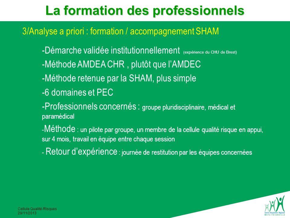 Cellule Qualité /Risques 29/11/2013 -Démarche validée institutionnellement ( expérience du CHU de Brest) -Méthode AMDEA CHR, plutôt que lAMDEC -Méthod
