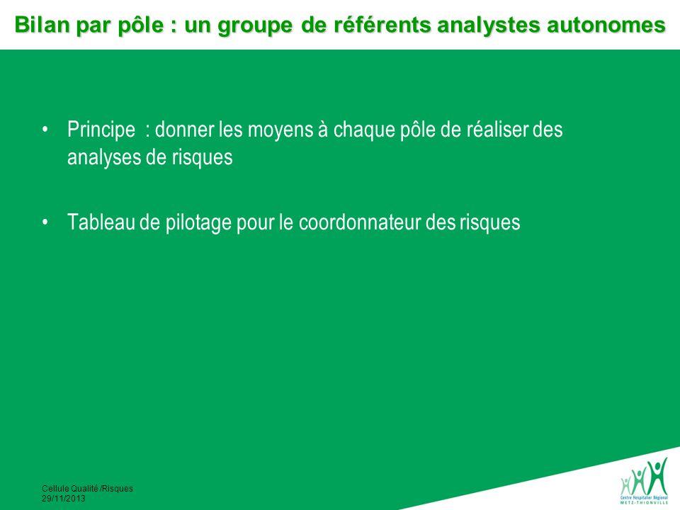 Cellule Qualité /Risques 29/11/2013 Principe : donner les moyens à chaque pôle de réaliser des analyses de risques Tableau de pilotage pour le coordon