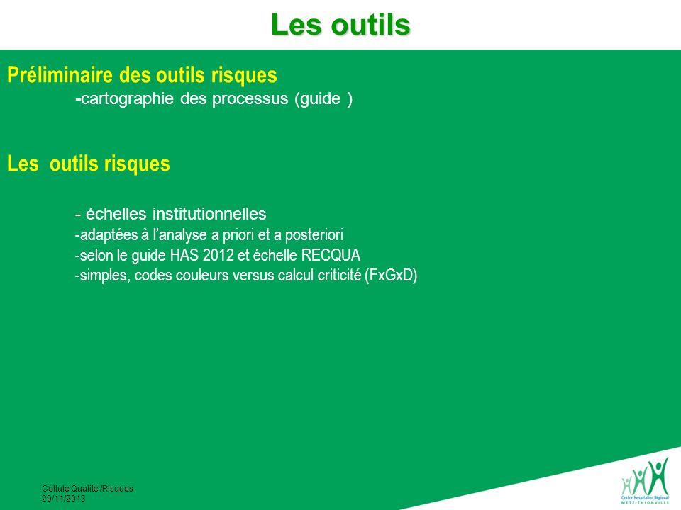 Cellule Qualité /Risques 29/11/2013 Préliminaire des outils risques -cartographie des processus (guide ) Les outils risques - échelles institutionnell