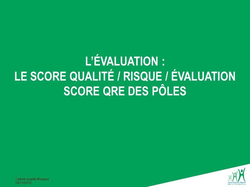 Cellule Qualité /Risques 29/11/2013 LÉVALUATION : LE SCORE QUALITÉ / RISQUE / ÉVALUATION SCORE QRE DES PÔLES
