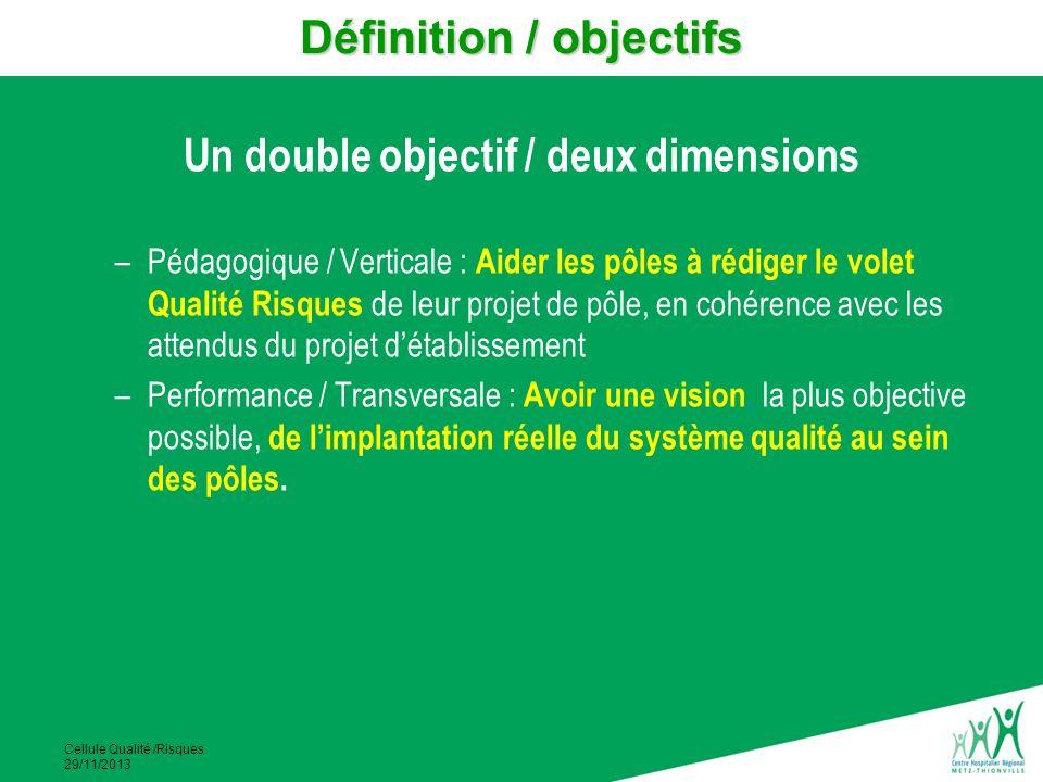Cellule Qualité /Risques 29/11/2013 Un double objectif / deux dimensions –Pédagogique / Verticale : Aider les pôles à rédiger le volet Qualité Risques