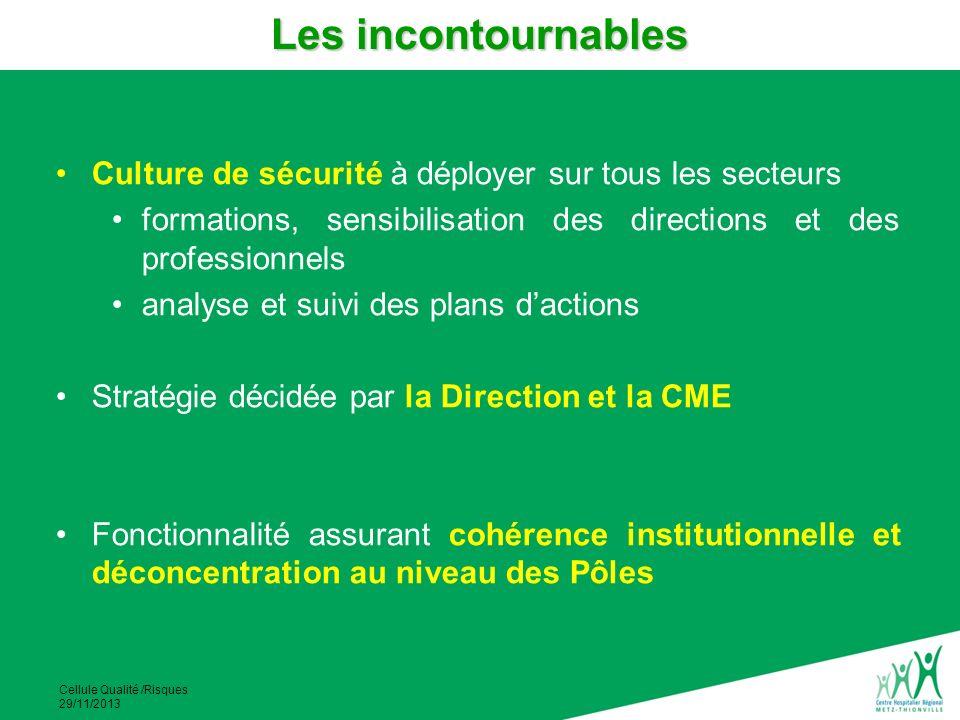 Cellule Qualité /Risques 29/11/2013 Culture de sécurité à déployer sur tous les secteurs formations, sensibilisation des directions et des professionn