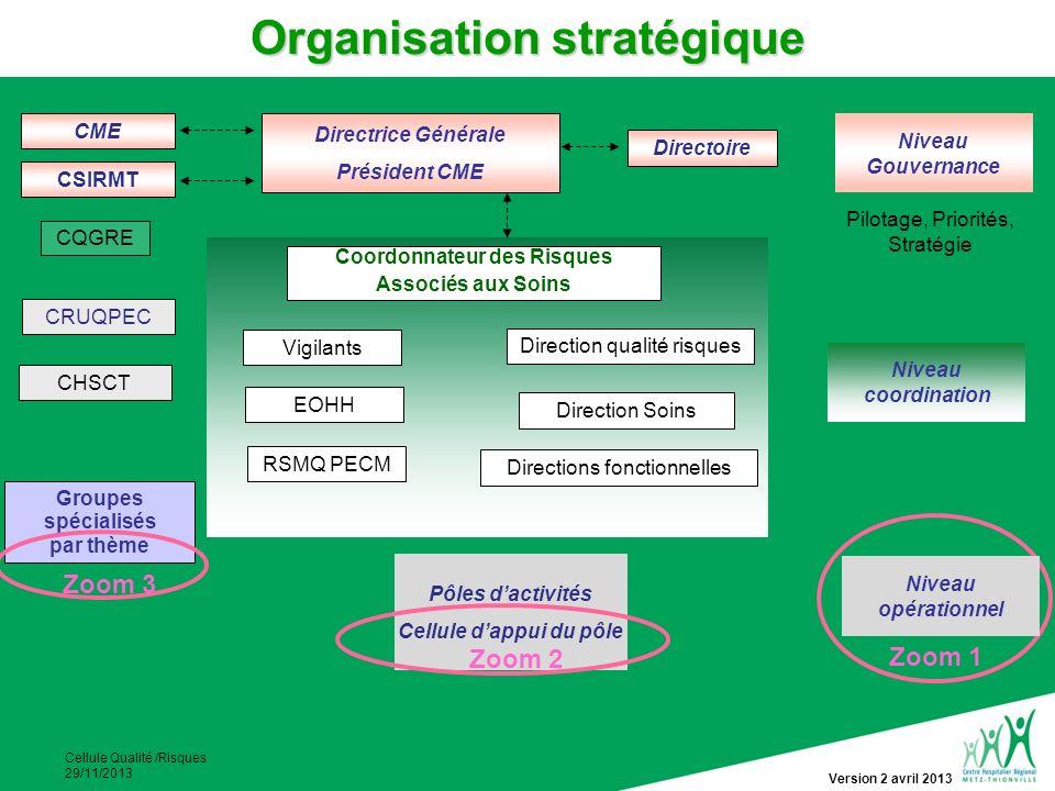 Cellule Qualité /Risques 29/11/2013 Coordination de la gestion des Risques Direction qualité risques Programme dAmélioration de la Qualité et de la Sécurité des Soins P.A.Q.S.S.
