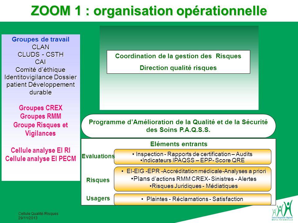 Cellule Qualité /Risques 29/11/2013 Coordination de la gestion des Risques Direction qualité risques Programme dAmélioration de la Qualité et de la Sé