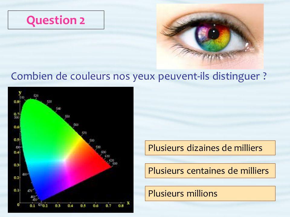 Plusieurs millions 2 Cliquer ici pour continuer EXACT Combien de couleurs nos yeux peuvent-ils distinguer .