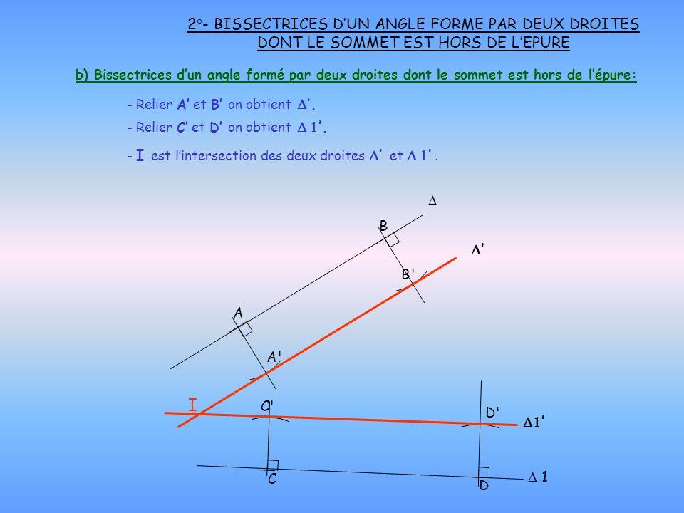 2°- BISSECTRICES DUN ANGLE FORME PAR DEUX DROITES DONT LE SOMMET EST HORS DE LEPURE - Relier A et B on obtient. - Relier C et D on obtient. - I est li