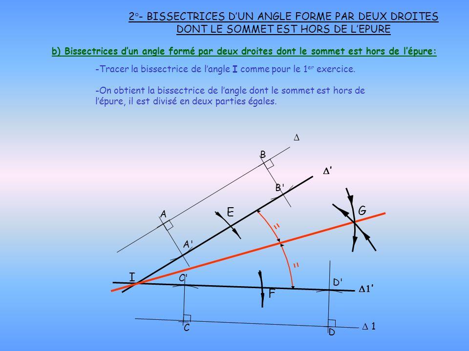 2°- BISSECTRICES DUN ANGLE FORME PAR DEUX DROITES DONT LE SOMMET EST HORS DE LEPURE A B C D C' A' B' D' 1 I b) Bissectrices dun angle formé par deux d