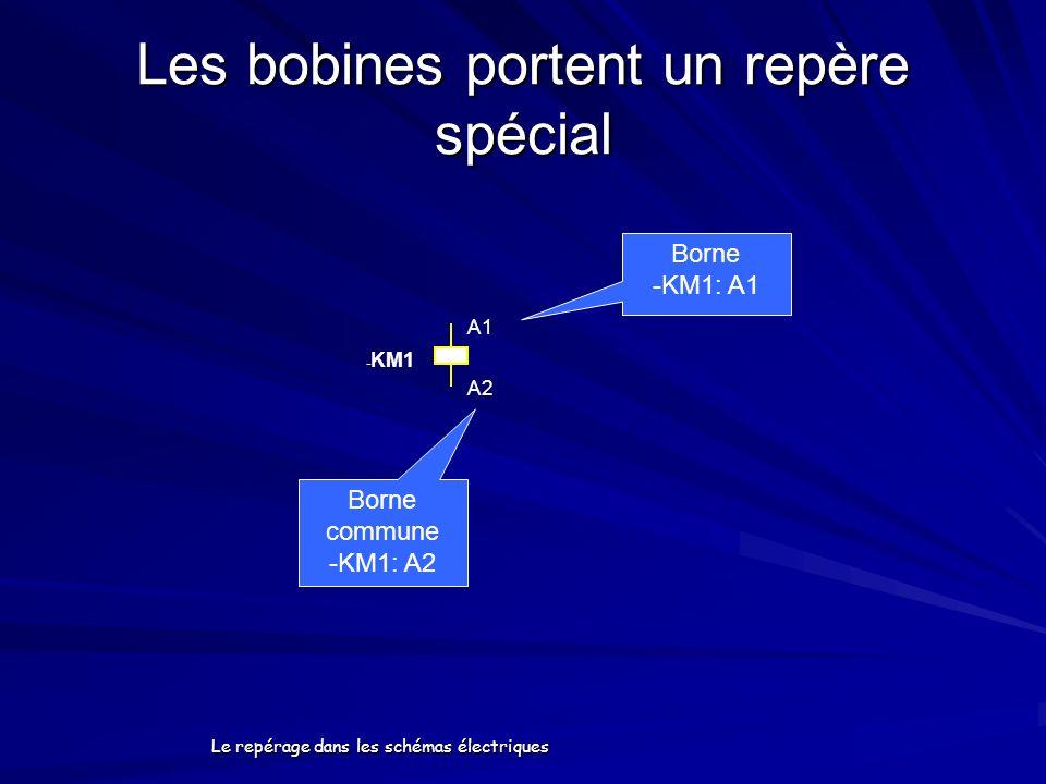Le repérage dans les schémas électriques Les bobines portent un repère spécial - KM1 A1 A2 Borne commune -KM1: A2 Borne -KM1: A1