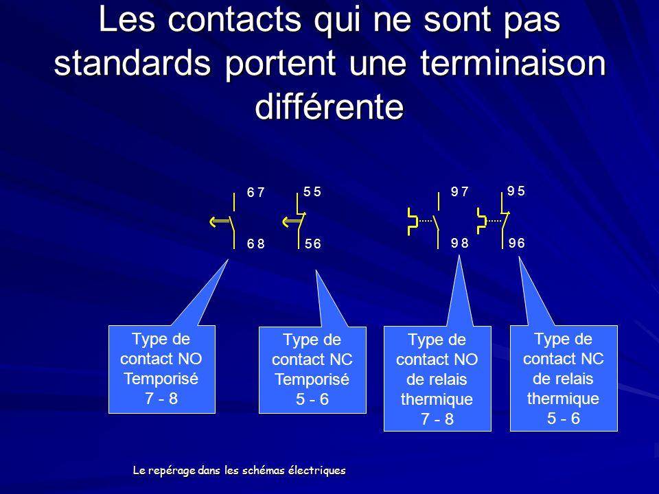 Le repérage dans les schémas électriques Les contacts qui ne sont pas standards portent une terminaison différente 8 7 5 6 6 5 56 Type de contact NO T