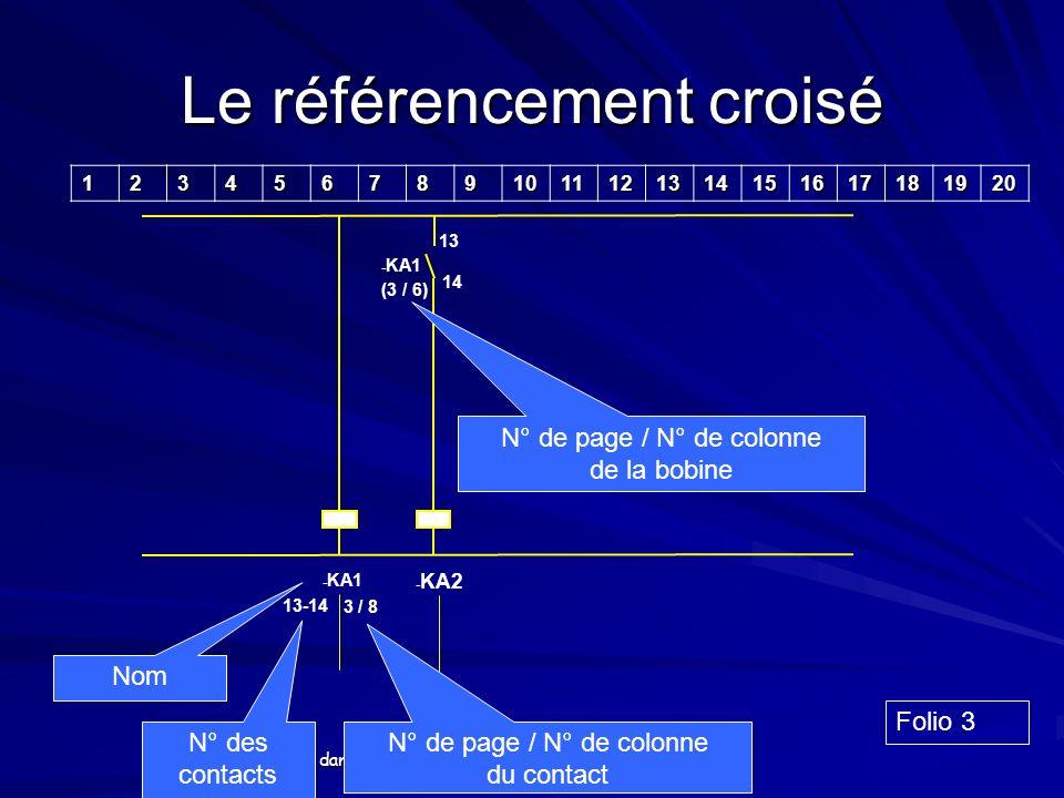 Le repérage dans les schémas électriques Le référencement croisé - KA1 - KA2 13-14 3 / 8 1234567891011121314151617181920 Folio 3 13 14 - KA1 Nom N° de