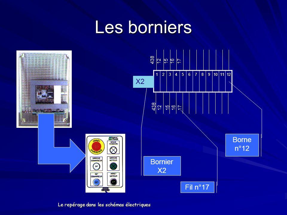 Le repérage dans les schémas électriques Les borniers 123456789101112 Borne n°12 X2 Bornier X2 43812151617 161512438 Fil n°17