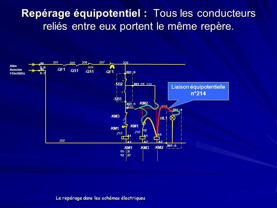 Le repérage dans les schémas électriques Repérage équipotentiel : Tous les conducteurs reliés entre eux portent le même repère. -KM1 A1 A2 -KM3 A1 A2