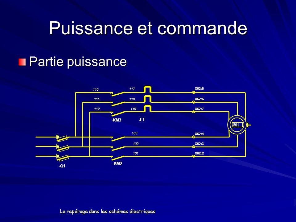 Le repérage dans les schémas électriques Partie commande -KM1 A1 A2 -KM3 A1 A2 -KM2 A1 A2 X61 :11 -SB3 -KM2 -HL1 CofCof -QF1 X6 0 :6 Alim Armoire 115v/50Hz 11- 12 2/ 27 -QS1 -QF1 -SB2 -KM1 -KM3 -KM1 X6 0 :7 X61 :9 X61 :1 0 X61 :4 X61 :5 201 205 206207 208208 210210 211 214214 212212 213 215 202 11 12