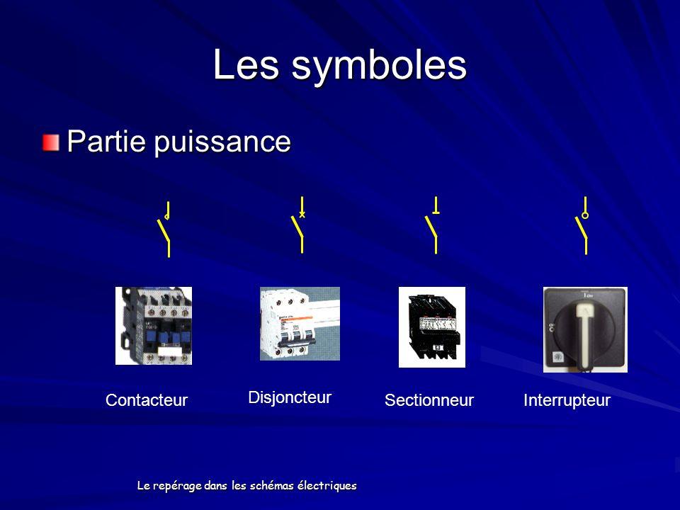 Le repérage dans les schémas électriques Les symboles Partie puissance Contacteur Disjoncteur SectionneurInterrupteur