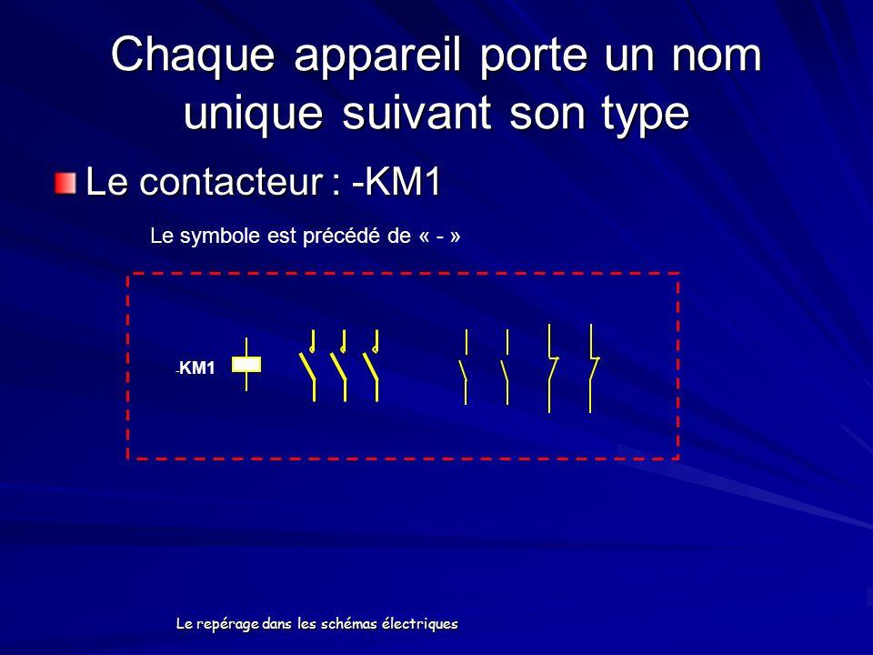 Le repérage dans les schémas électriques Chaque appareil porte un nom unique suivant son type Le contacteur : -KM1 - KM1 Le symbole est précédé de « -