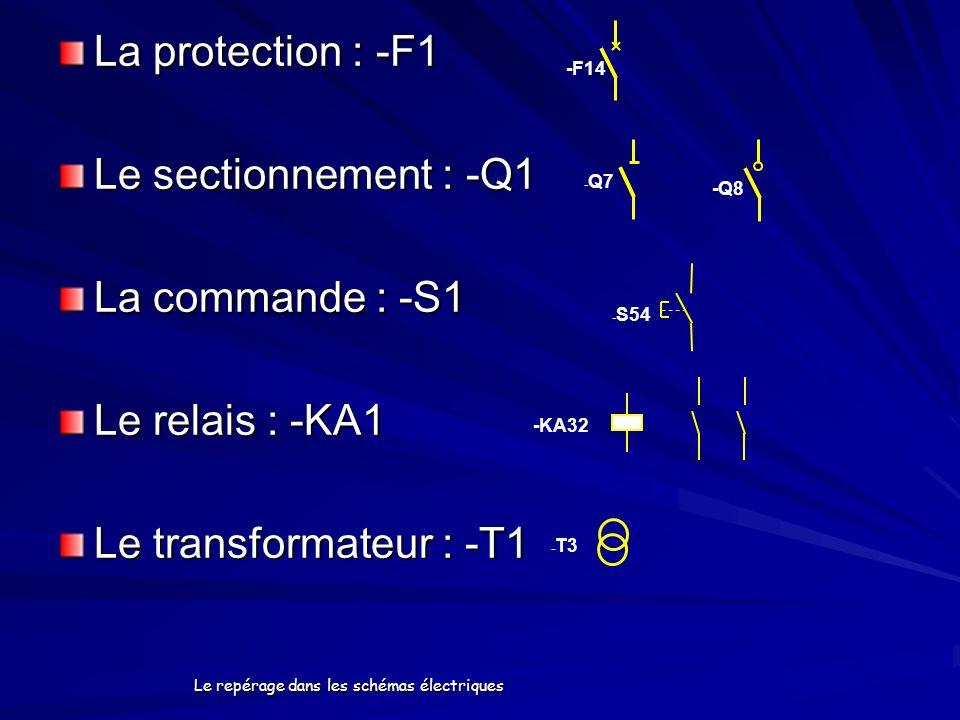 Le repérage dans les schémas électriques La protection : -F1 Le sectionnement : -Q1 La commande : -S1 Le relais : -KA1 Le transformateur : -T1 -F14 -