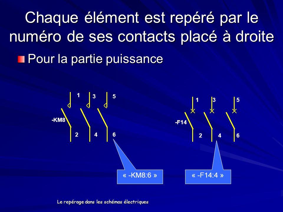 Le repérage dans les schémas électriques Chaque élément est repéré par le numéro de ses contacts placé à droite Pour la partie commande - KM1 A1 A2 3 44 31 2 11 1 2 2 3 32 4 4 Rang du contact Type de contact 3 – 4 « NO »=« F » NormalyOpen = à fermeture - S54 3 4 - KA9 33 31 32 Type de contact 1 – 2 « NC »=« O » NormalyConnected = à ouverture