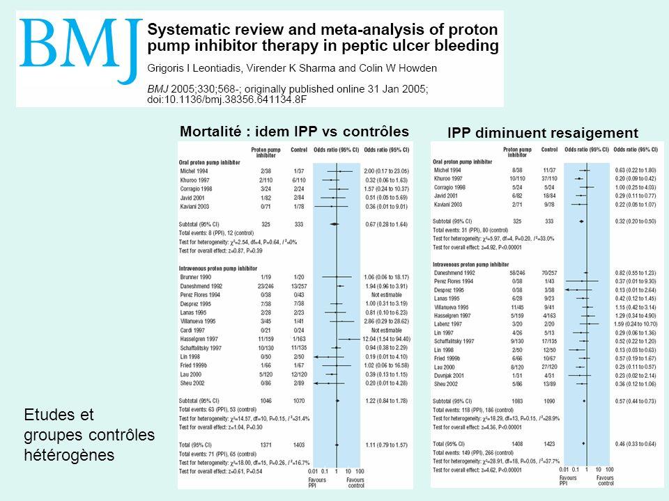 Mortalité : idem IPP vs contrôles IPP diminuent resaigement Etudes et groupes contrôles hétérogènes