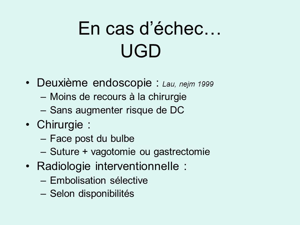 En cas déchec… Deuxième endoscopie : Lau, nejm 1999 –Moins de recours à la chirurgie –Sans augmenter risque de DC Chirurgie : –Face post du bulbe –Sut