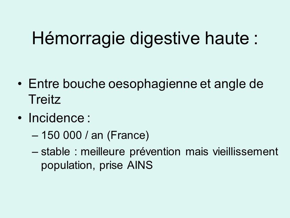 Hémorragie digestive haute : Entre bouche oesophagienne et angle de Treitz Incidence : –150 000 / an (France) –stable : meilleure prévention mais viei