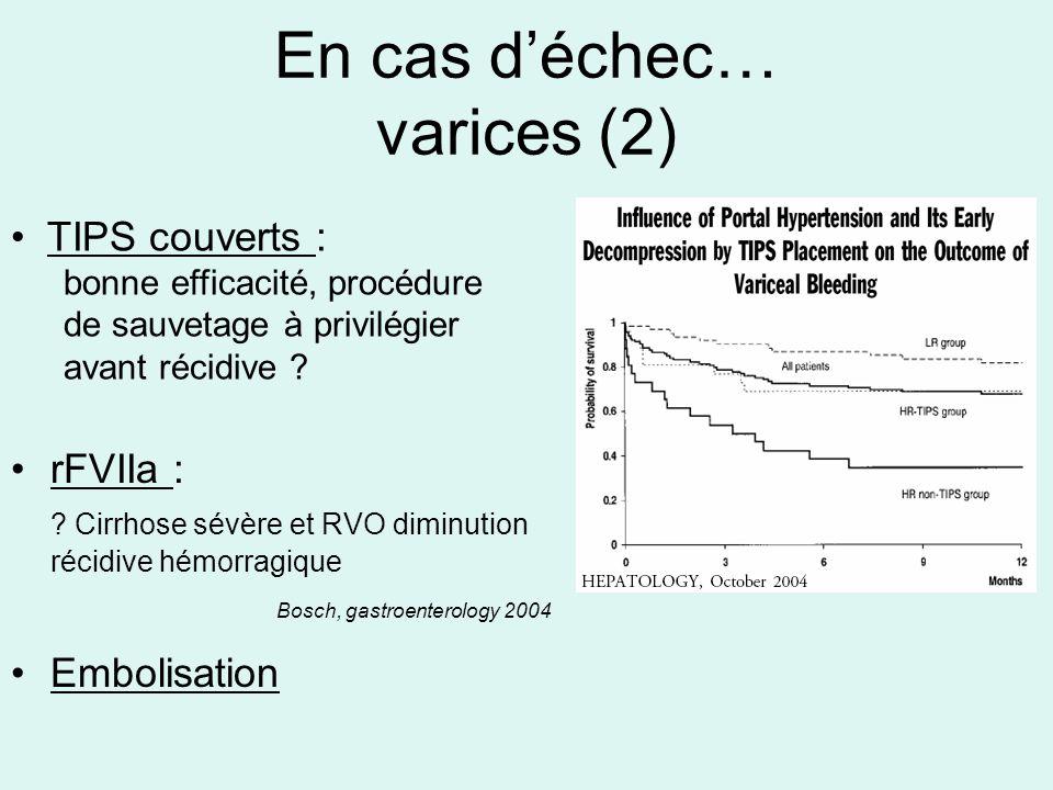 En cas déchec… varices (2) rFVIIa : ? Cirrhose sévère et RVO diminution récidive hémorragique Embolisation Bosch, gastroenterology 2004 TIPS couverts